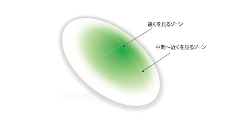 seed-multifocal-hard